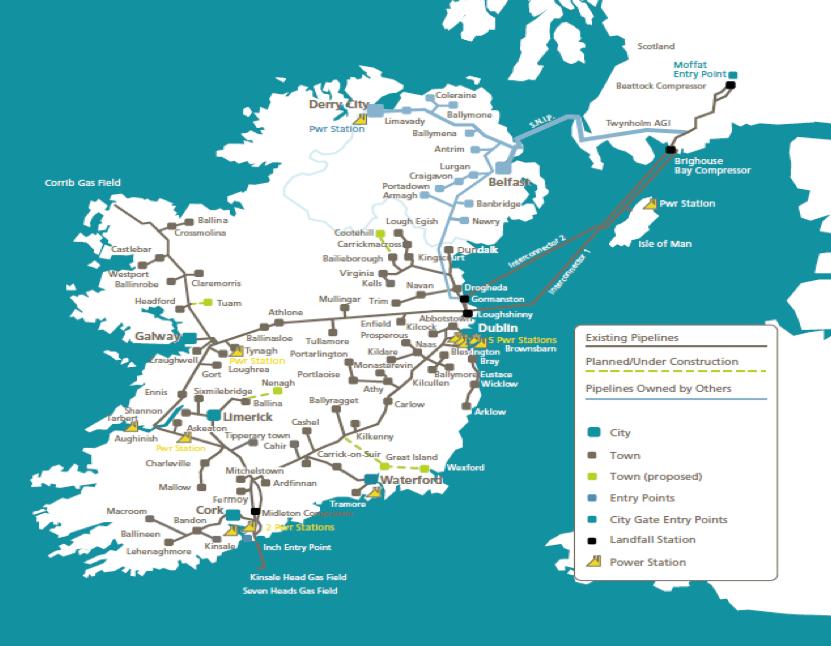 Natural Gas Ireland
